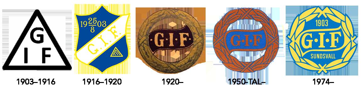 Historiska GIF-loggor