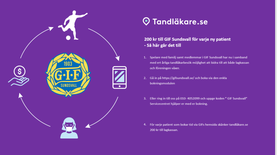 Tandläkare.se – stolt sponsor av GIF Sundsvall